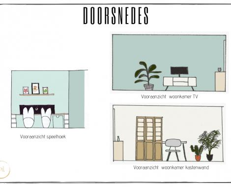 doorsnede, interieur, daphne, ontwerp, design, styling